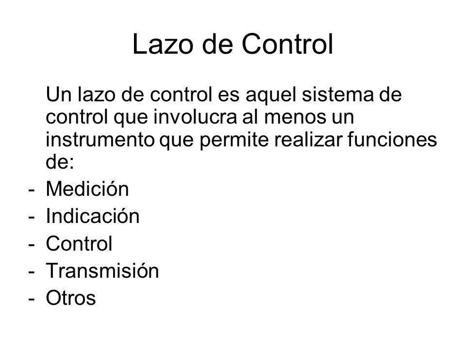 Lazo de Control Un lazo de control es aquel sistema de control que involucra al menos un instrumento que permite realizar funciones de: -Medición -Ind