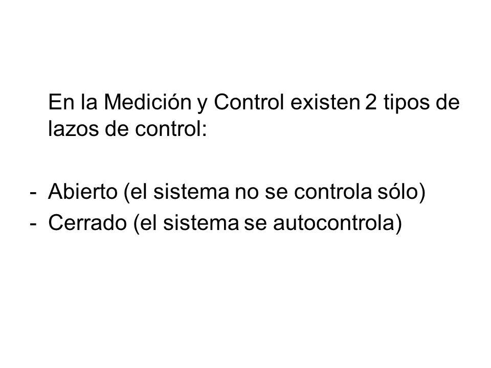 Instituciones Normativas Indecopi (Perú) Ministerio de Energía y Minas (Perú) ISA (The Instrumentation, Systems and Automation Society) IEC (Comisión Electrotécnica Internacional) EN (Normas Europeas)