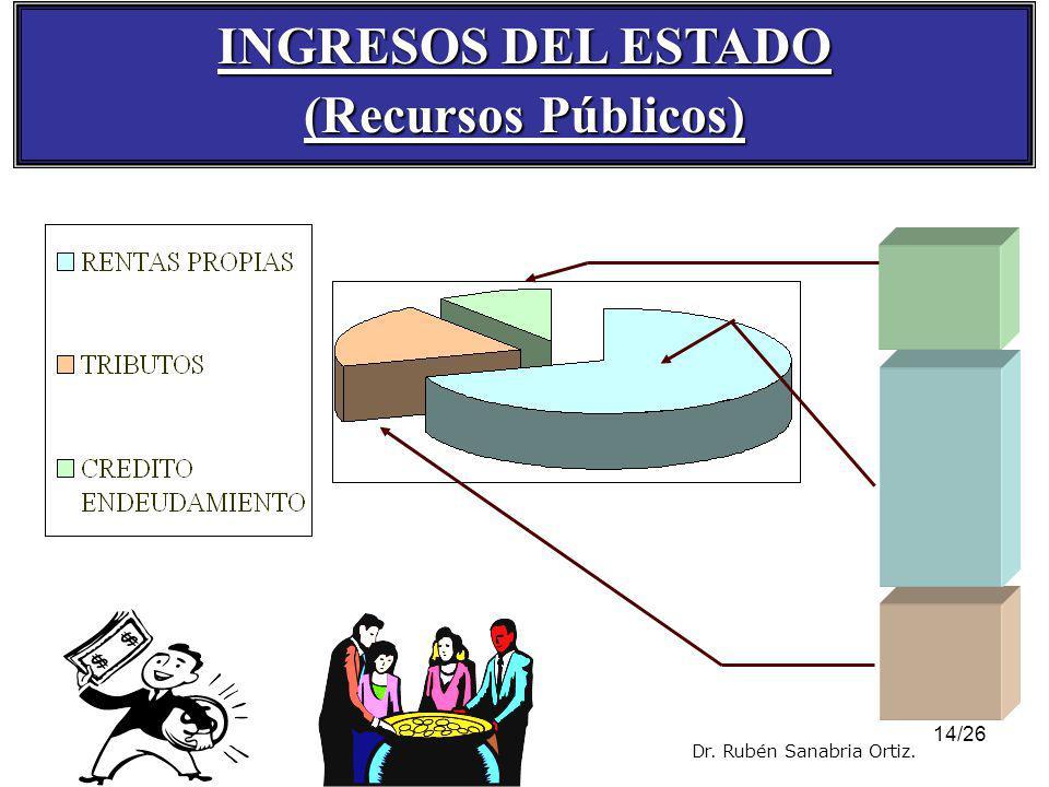 13/26 EL GASTO PÚBLICO Dr. Rubén Sanabria Ortiz.