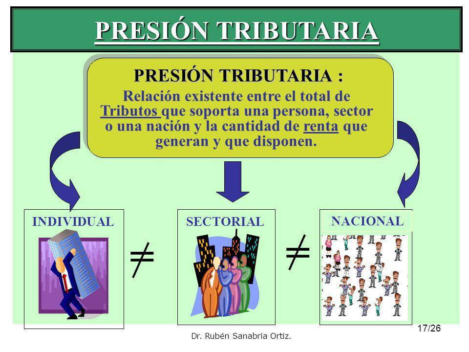16/26 BALANCE DE INGRESOS Y GASTOS DEL ESTADO (El Presupuesto Público) GASTOS 20% INGRESOS 20% PRODUCTO BRUTO INTERNO P. B. I. (100%) (REFERENCIAL) Dr