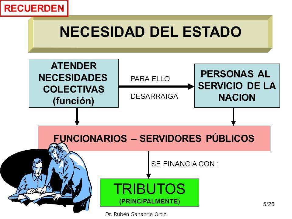 5/26 NECESIDAD DEL ESTADO ATENDER NECESIDADES COLECTIVAS (función) PERSONAS AL SERVICIO DE LA NACION FUNCIONARIOS – SERVIDORES PÚBLICOS TRIBUTOS (PRINCIPALMENTE) PARA ELLO DESARRAIGA SE FINANCIA CON : Dr.