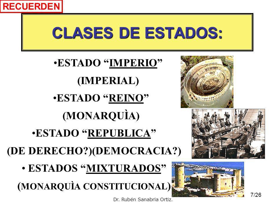 7/26 ESTADO IMPERIO (IMPERIAL) ESTADO REINO (MONARQUÌA) ESTADO REPUBLICA (DE DERECHO?)(DEMOCRACIA?) ESTADOS MIXTURADOS ( MONARQUÌA CONSTITUCIONAL ) CLASES DE ESTADOS: Dr.