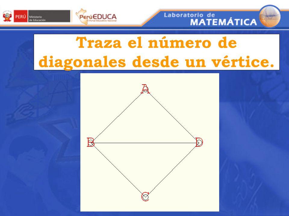 Número de diagonales que se pueden trazar desde un vértice. Polígonos de 4, 5 y 6 lados