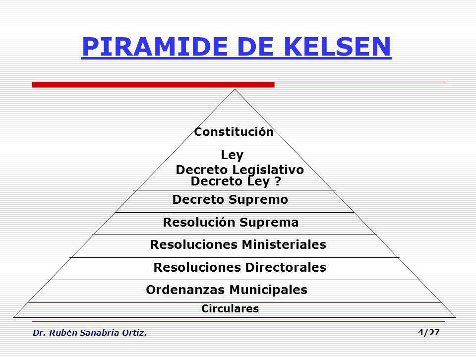 Dr. Rubén Sanabria Ortiz. 4/27 PIRAMIDE DE KELSEN Constitución Ley Decreto Ley ? Decreto Legislativo Decreto Supremo Resolución Suprema Resoluciones M