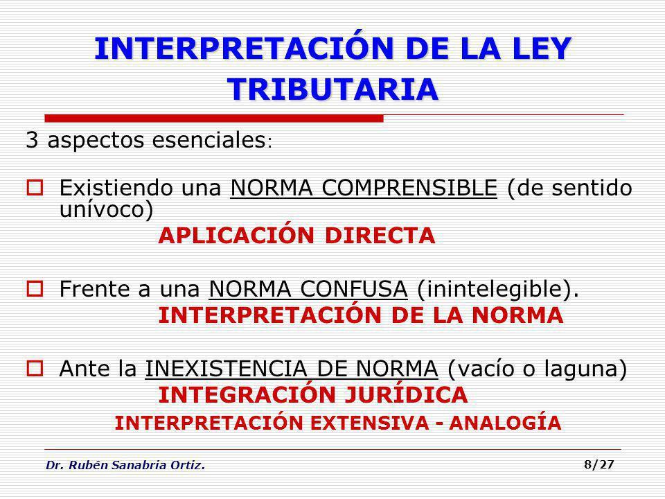 Dr. Rubén Sanabria Ortiz. 3 aspectos esenciales : Existiendo una NORMA COMPRENSIBLE (de sentido unívoco) APLICACIÓN DIRECTA Frente a una NORMA CONFUSA