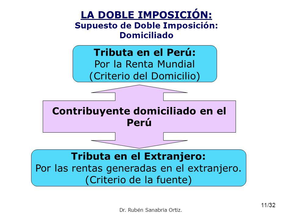 11/32 LA DOBLE IMPOSICIÓN: Supuesto de Doble Imposición: Domiciliado Contribuyente domiciliado en el Perú Tributa en el Perú: Por la Renta Mundial (Cr