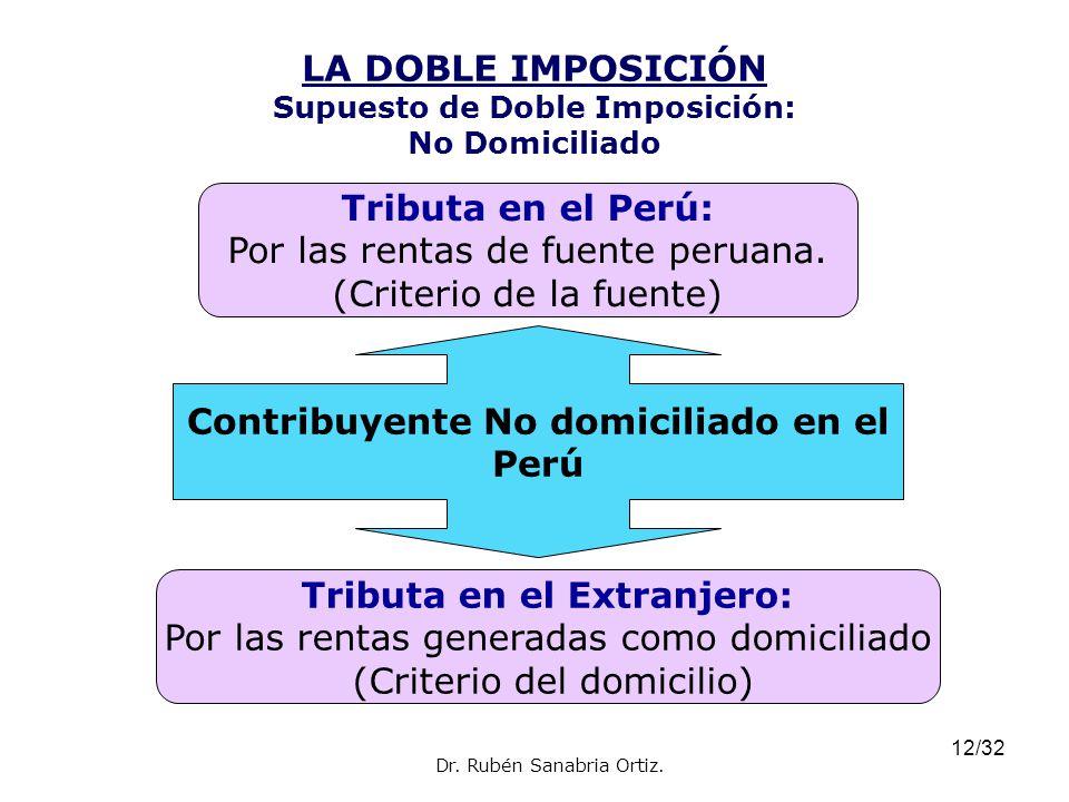 12/32 LA DOBLE IMPOSICIÓN Supuesto de Doble Imposición: No Domiciliado Contribuyente No domiciliado en el Perú Tributa en el Perú: Por las rentas de f