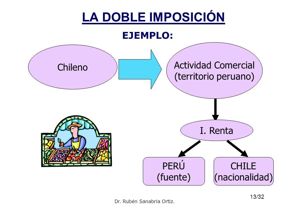 13/32 LA DOBLE IMPOSICIÓN PERÚ (fuente) CHILE (nacionalidad) EJEMPLO: Chileno Actividad Comercial (territorio peruano) I. Renta Dr. Rubén Sanabria Ort