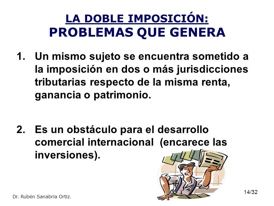 14/32 LA DOBLE IMPOSICIÓN: PROBLEMAS QUE GENERA 1.Un mismo sujeto se encuentra sometido a la imposición en dos o más jurisdicciones tributarias respec