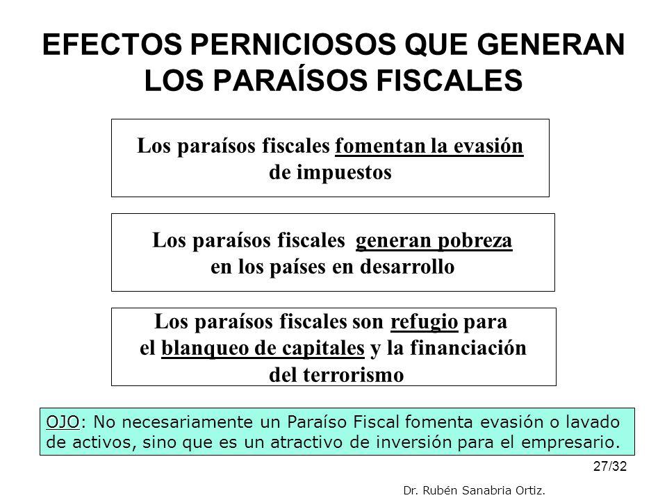27/32 EFECTOS PERNICIOSOS QUE GENERAN LOS PARAÍSOS FISCALES Los paraísos fiscales fomentan la evasión de impuestos Los paraísos fiscales generan pobre