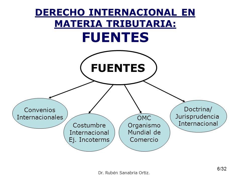 6/32 DERECHO INTERNACIONAL EN MATERIA TRIBUTARIA: FUENTES FUENTES Convenios Internacionales Costumbre Internacional Ej. Incoterms Doctrina/ Jurisprude