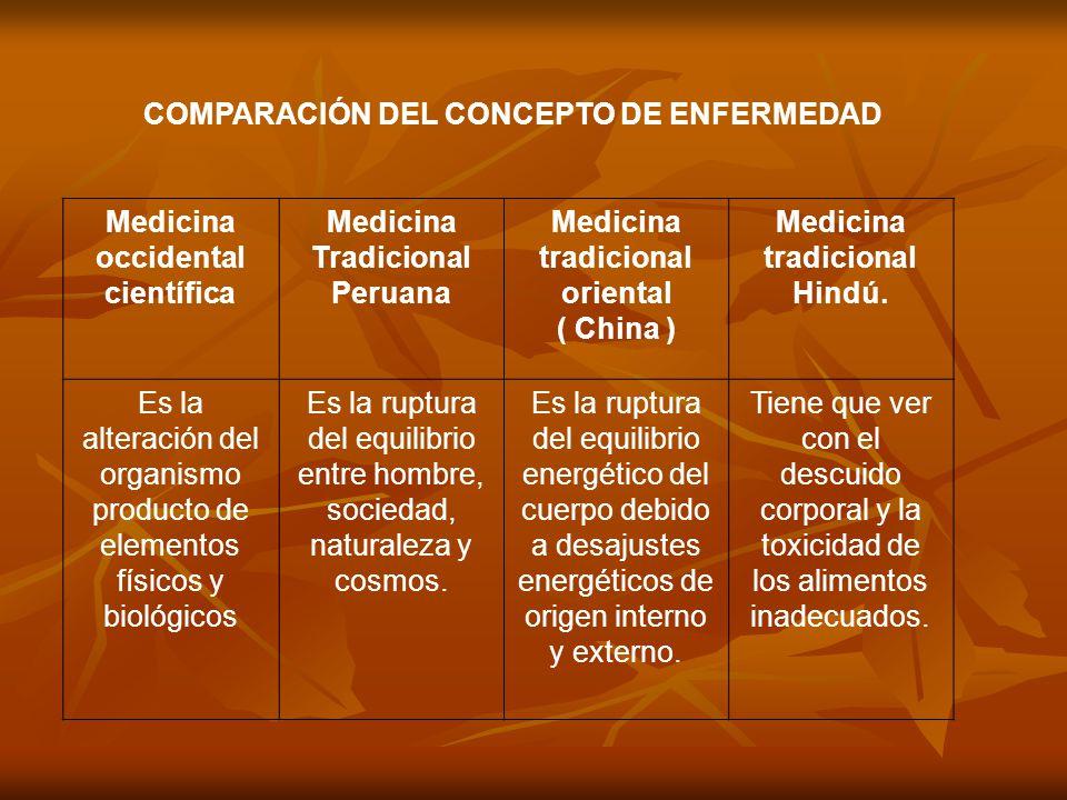 COMPARACIÓN DEL CONCEPTO DE ENFERMEDAD Medicina occidental científica Medicina Tradicional Peruana Medicina tradicional oriental ( China ) Medicina tr