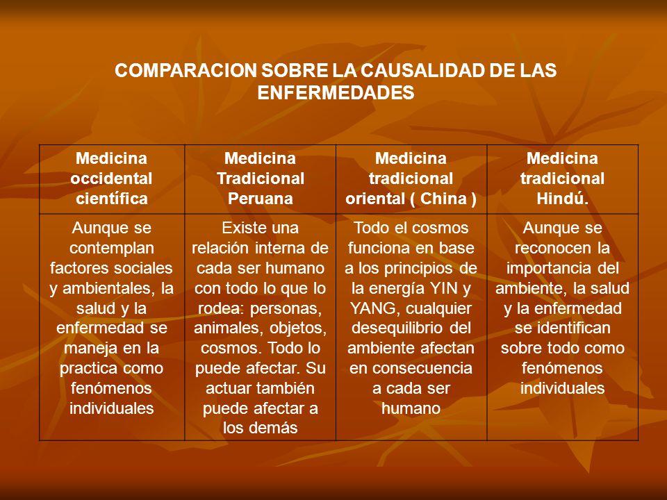 COMPARACION SOBRE LA CAUSALIDAD DE LAS ENFERMEDADES Medicina occidental científica Medicina Tradicional Peruana Medicina tradicional oriental ( China