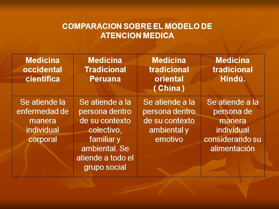 COMPARACION SOBRE EL MODELO DE ATENCION MEDICA Medicina occidental científica Medicina Tradicional Peruana Medicina tradicional oriental ( China ) Med