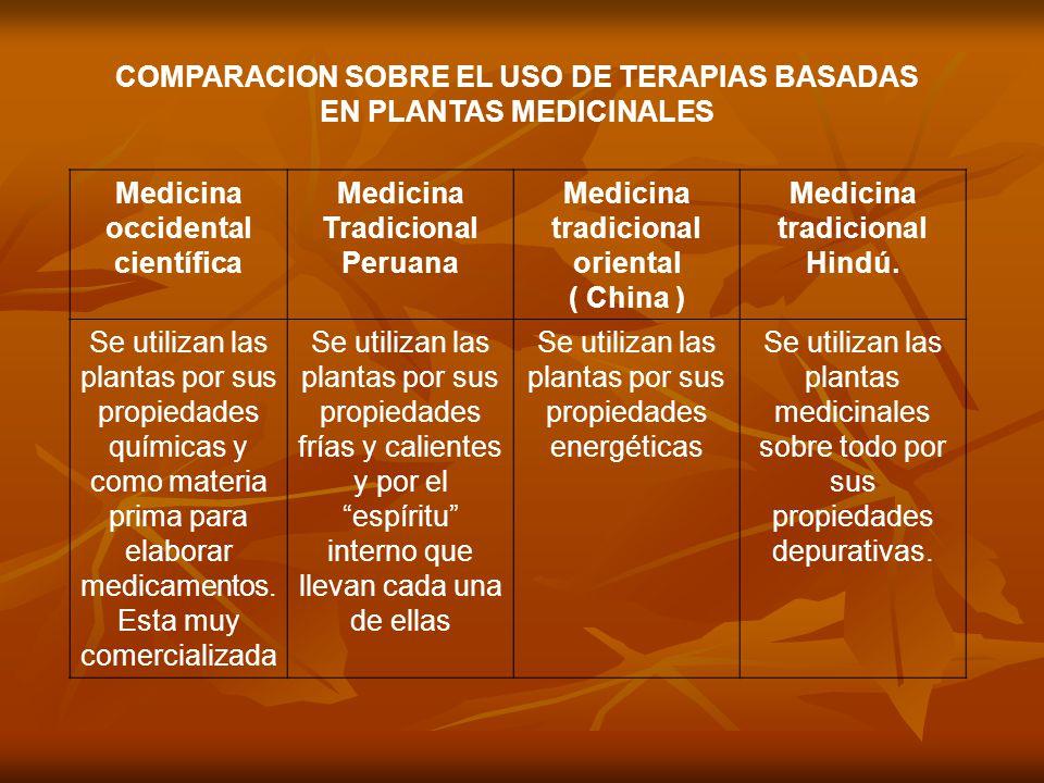 COMPARACION SOBRE EL USO DE TERAPIAS BASADAS EN PLANTAS MEDICINALES Medicina occidental científica Medicina Tradicional Peruana Medicina tradicional o