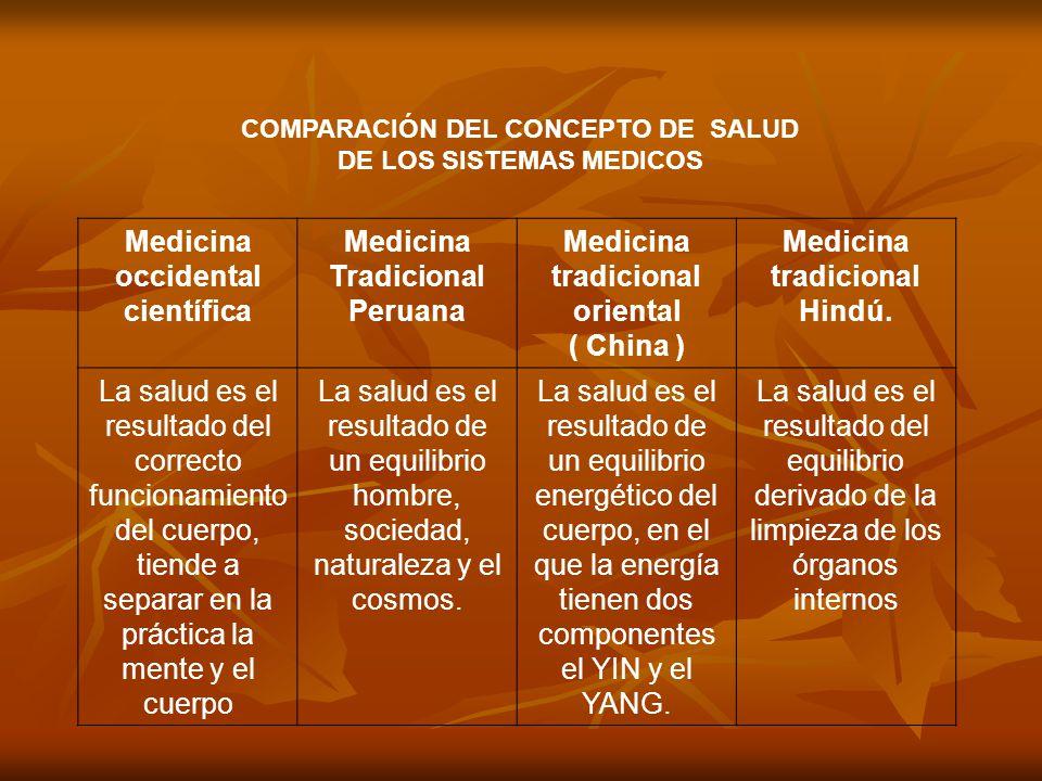 COMPARACIÓN DEL CONCEPTO DE SALUD DE LOS SISTEMAS MEDICOS Medicina occidental científica Medicina Tradicional Peruana Medicina tradicional oriental (