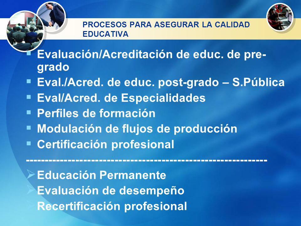 PROCESOS PARA ASEGURAR LA CALIDAD EN LA FORMACION DE ENFERMERAS (OS) Una Experiencia Escuela De Enfermería USAT Dra.