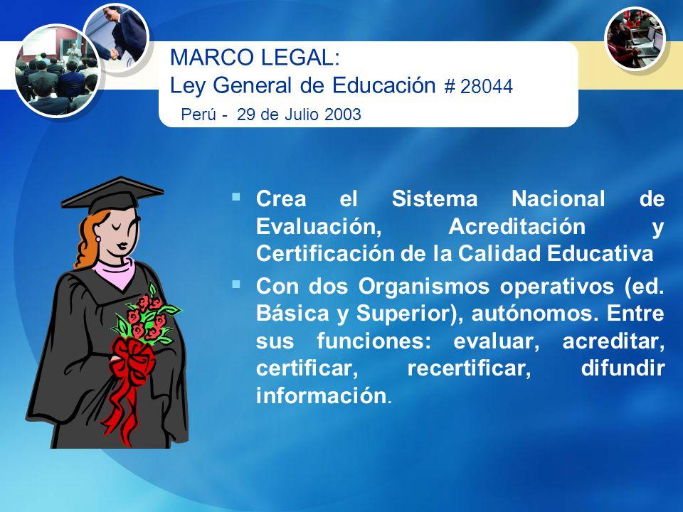 PROCESOS PARA ASEGURAR LA CALIDAD EDUCATIVA Evaluación/Acreditación de educ.