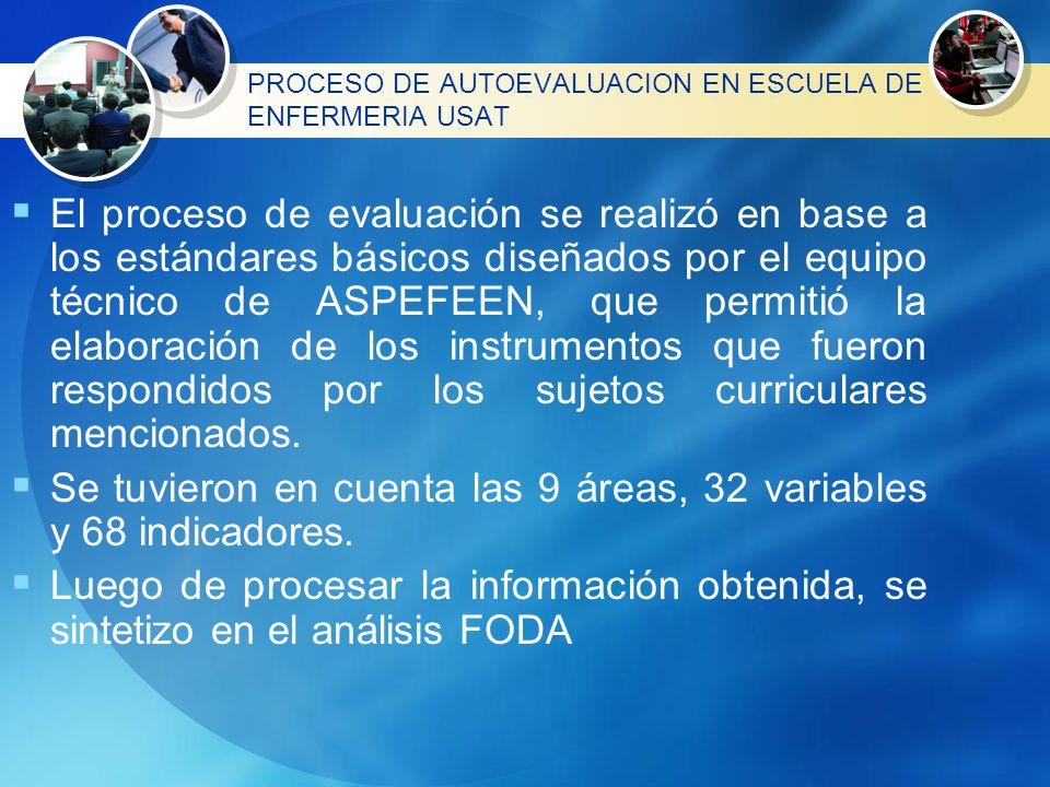 AUTO EVALUACION – PROCESO DE MEJORAMIENTO PARA LA ACREDITACION DE ESCUELA DE ENFERMERIA USAT AUTOEVALUAC.