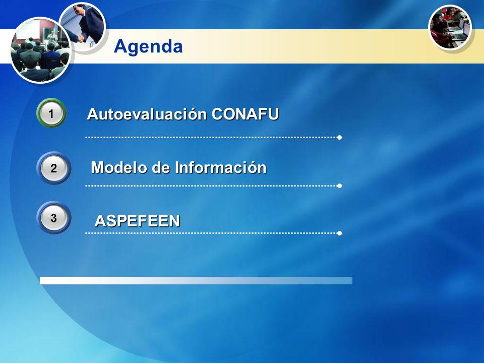http://www.usat.edu.pe Autoevaluación y Acreditación Universitaria Expositor: Mg.