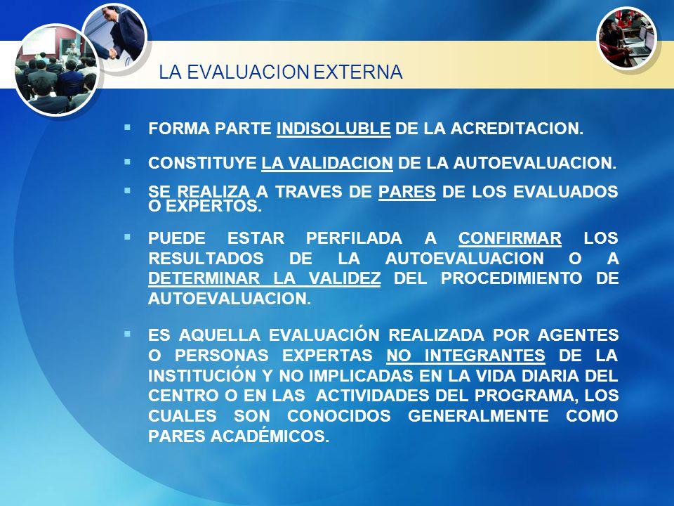 INFORME DE AUTOEVALUACION VARIABLEINDICADO R RESULTA DOS FUNDAME NTACION EVIDENCI A