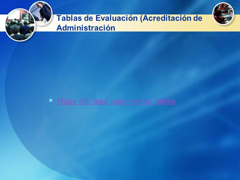El MODELO DE INFORMACIÓN (Gola, 2003): Dimensiones / Factores / Evidencia DimensiónFactoresEvidencia Requerida A Requisitos Externos y resultados de aprendizaje Personas consultadas con quienes se identificaron los requerimientos.