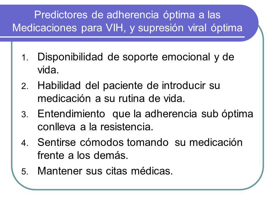 Predictores de adherencia óptima a las Medicaciones para VIH, y supresión viral óptima 1. Disponibilidad de soporte emocional y de vida. 2. Habilidad