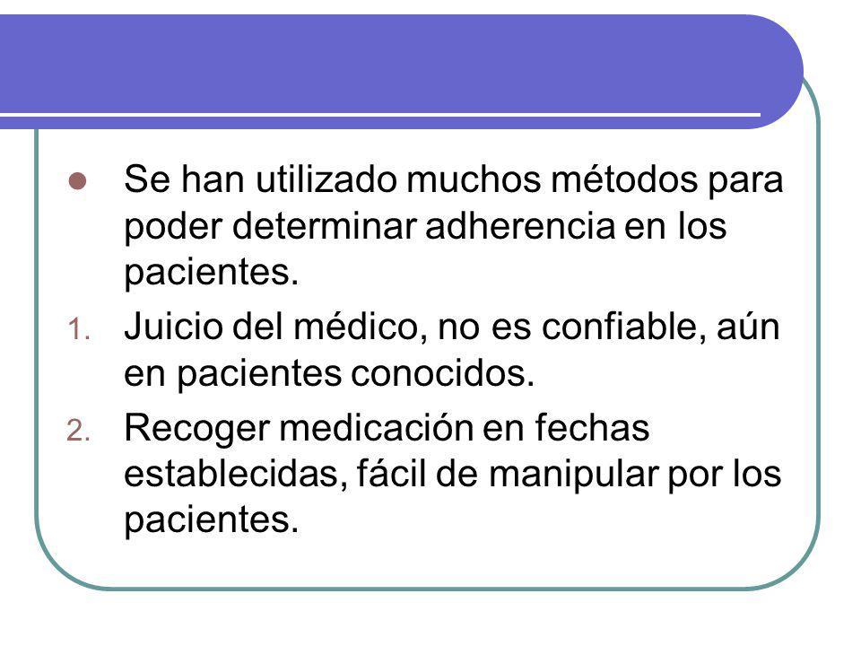 Se han utilizado muchos métodos para poder determinar adherencia en los pacientes. 1. Juicio del médico, no es confiable, aún en pacientes conocidos.