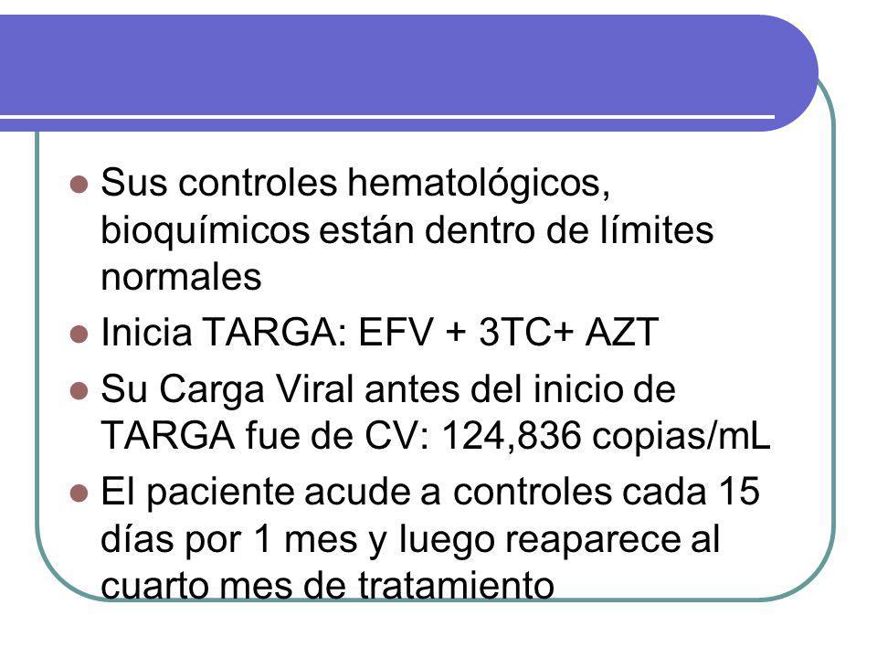 Sus controles hematológicos, bioquímicos están dentro de límites normales Inicia TARGA: EFV + 3TC+ AZT Su Carga Viral antes del inicio de TARGA fue de
