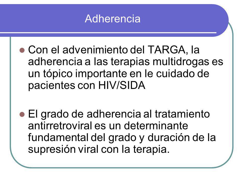 Con el advenimiento del TARGA, la adherencia a las terapias multidrogas es un tópico importante en le cuidado de pacientes con HIV/SIDA El grado de ad