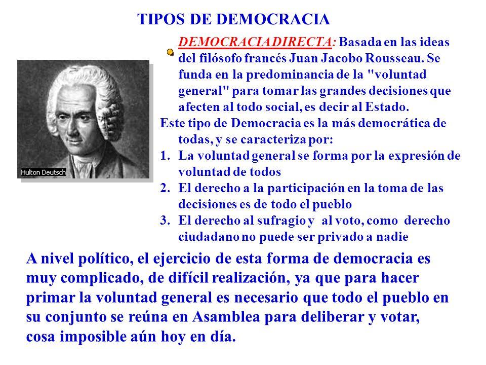 TIPOS DE DEMOCRACIA DEMOCRACIA DIRECTA: Basada en las ideas del filósofo francés Juan Jacobo Rousseau. Se funda en la predominancia de la