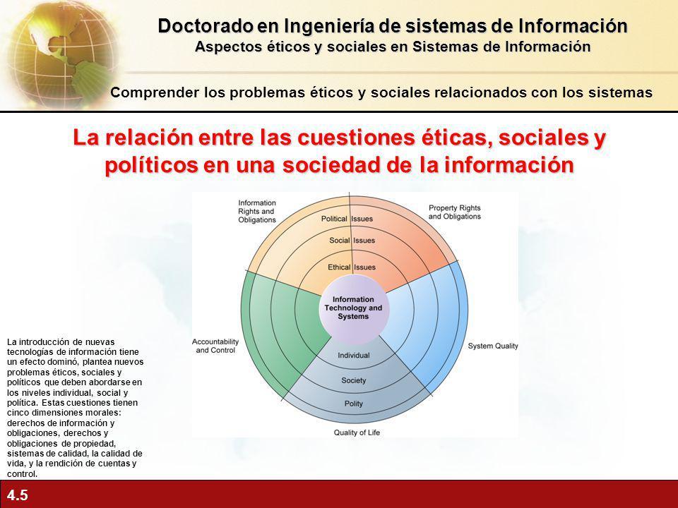 4.5 La relación entre las cuestiones éticas, sociales y políticos en una sociedad de la información La introducción de nuevas tecnologías de informaci