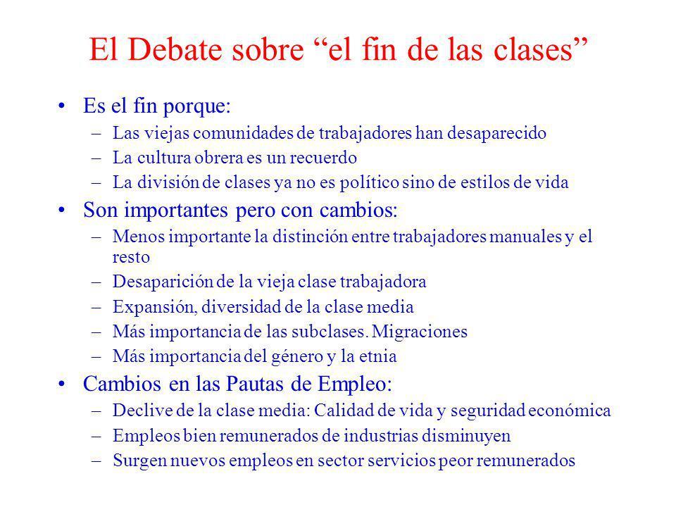 El Debate sobre el fin de las clases Es el fin porque: –Las viejas comunidades de trabajadores han desaparecido –La cultura obrera es un recuerdo –La