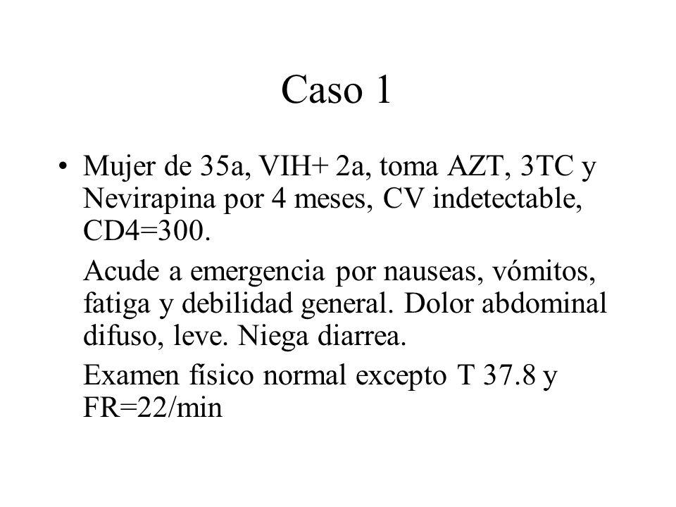 Caso 1 Mujer de 35a, VIH+ 2a, toma AZT, 3TC y Nevirapina por 4 meses, CV indetectable, CD4=300. Acude a emergencia por nauseas, vómitos, fatiga y debi