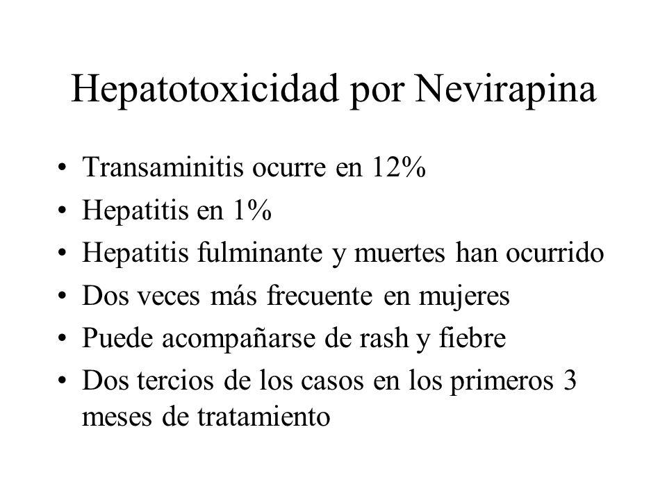 Hepatotoxicidad por Nevirapina Transaminitis ocurre en 12% Hepatitis en 1% Hepatitis fulminante y muertes han ocurrido Dos veces más frecuente en muje
