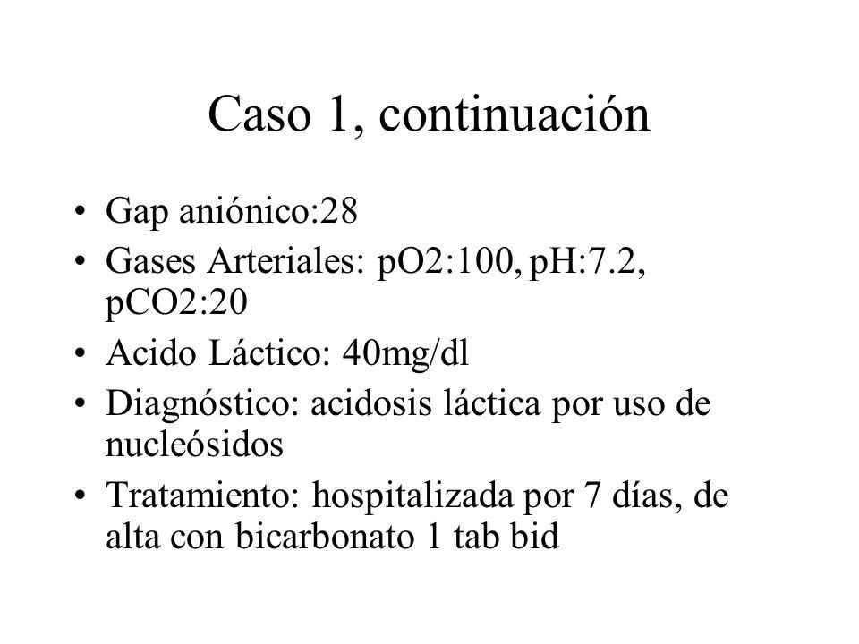 Caso 1, continuación Gap aniónico:28 Gases Arteriales: pO2:100, pH:7.2, pCO2:20 Acido Láctico: 40mg/dl Diagnóstico: acidosis láctica por uso de nucleó