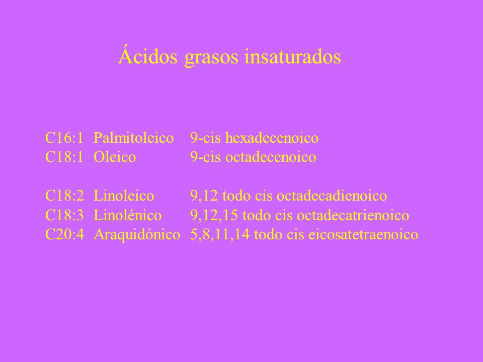 C16:1Palmitoleico9-cis hexadecenoico C18:1Oleico9-cis octadecenoico C18:2Linoleico9,12 todo cis octadecadienoico C18:3Linolénico9,12,15 todo cis octad
