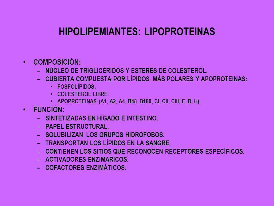HIPOLIPEMIANTES: LIPOPROTEINAS COMPOSICIÓN: – NÚCLEO DE TRIGLICÉRIDOS Y ESTERES DE COLESTEROL. – CUBIERTA COMPUESTA POR LÍPIDOS MÁS POLARES Y APOPROTE