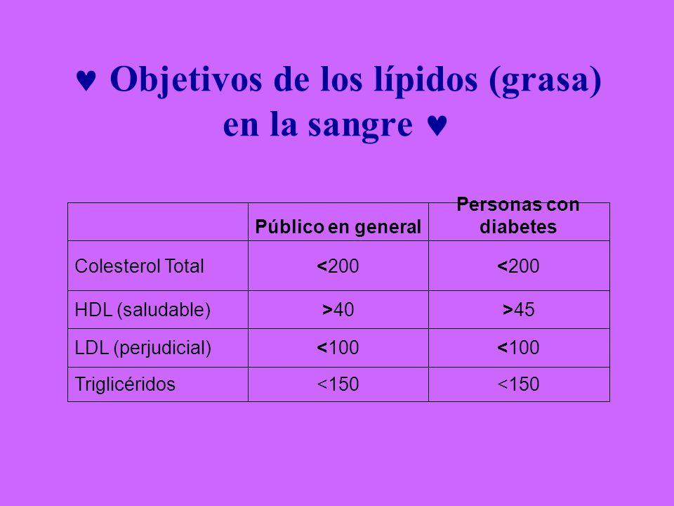 Objetivos de los lípidos (grasa) en la sangre <150 Triglicéridos <100 LDL (perjudicial) >45>40HDL (saludable) <200 Colesterol Total Personas con diabe