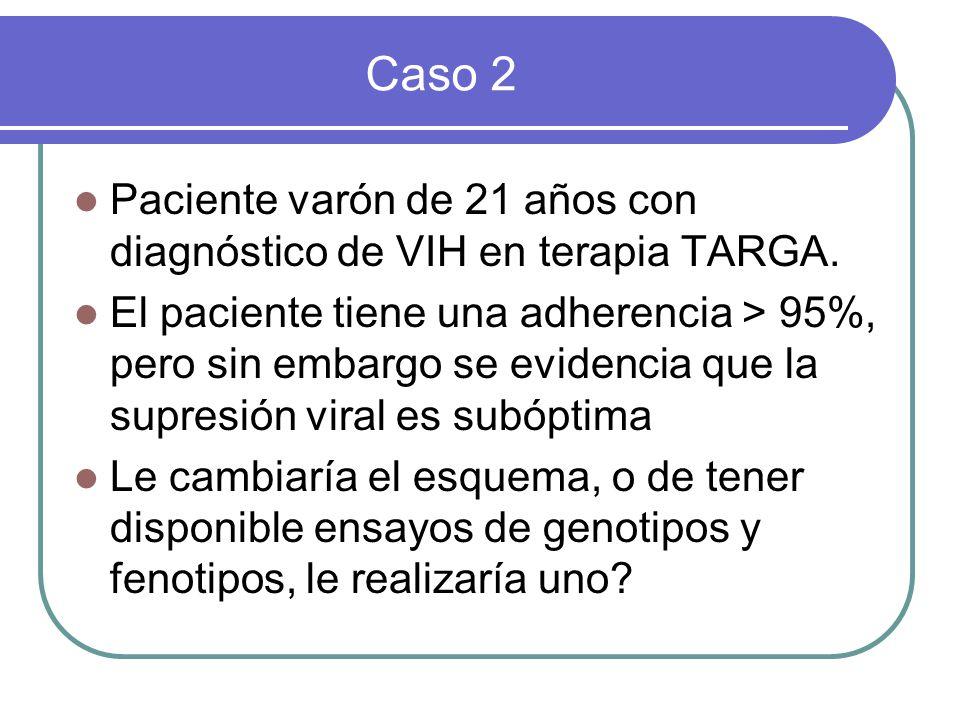 Caso 3 Paciente varón de 28 años con diagnóstico de VIH Acude para recibir TARGA, con las condiciones necesarias para recibirlo Proviene de una zona en donde la población de personas resistentes es >10%.