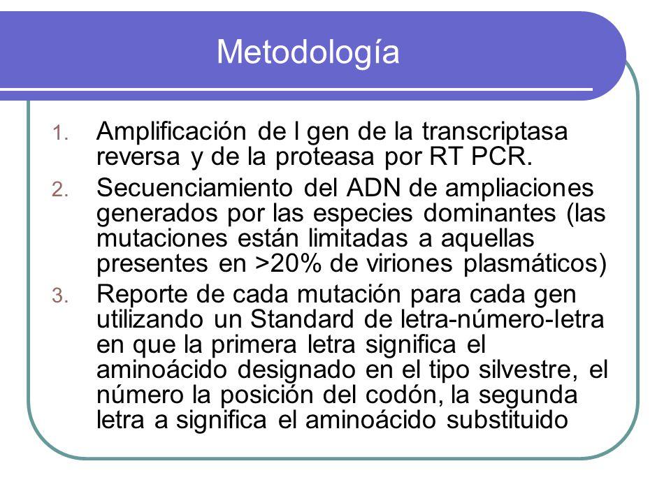 La interpretación esta basada en el juicio usando listas de mutaciones resistentes a drogas o algoritmos computarizados basados en reglas Información al día: http:// www.iasusa.orgwww.iasusa.org http:// hiv.stanford.edu