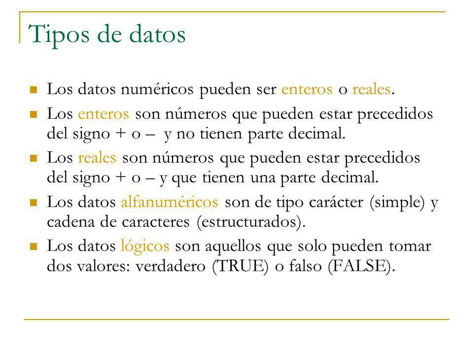 Tipos de datos Los datos numéricos pueden ser enteros o reales. Los enteros son números que pueden estar precedidos del signo + o – y no tienen parte