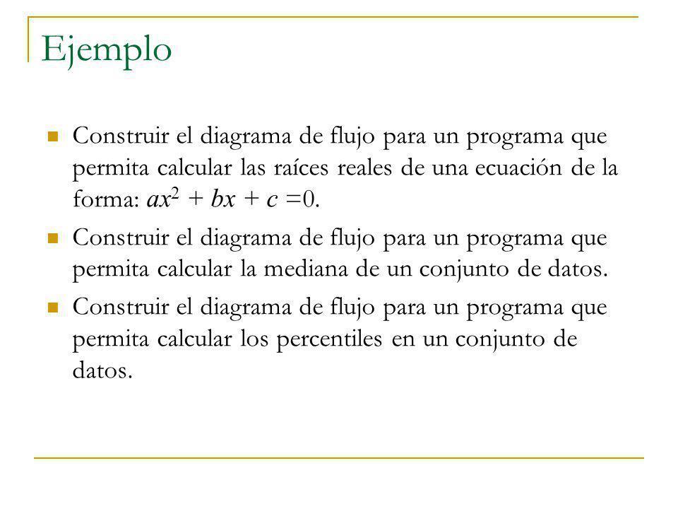 Ejemplo Construir el diagrama de flujo para un programa que permita calcular las raíces reales de una ecuación de la forma: ax 2 + bx + c =0.