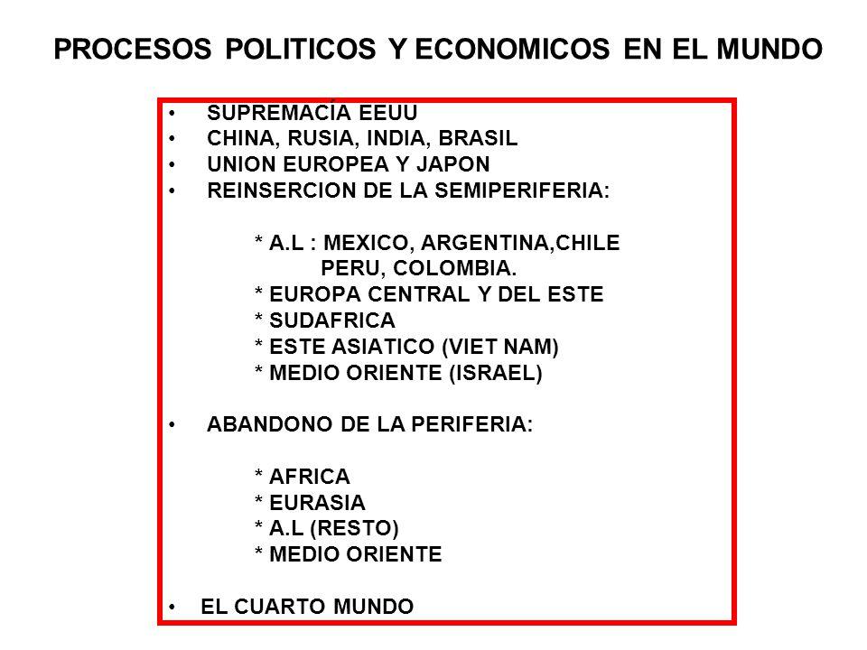 SUPREMACÍA EEUU CHINA, RUSIA, INDIA, BRASIL UNION EUROPEA Y JAPON REINSERCION DE LA SEMIPERIFERIA: * A.L : MEXICO, ARGENTINA,CHILE PERU, COLOMBIA.