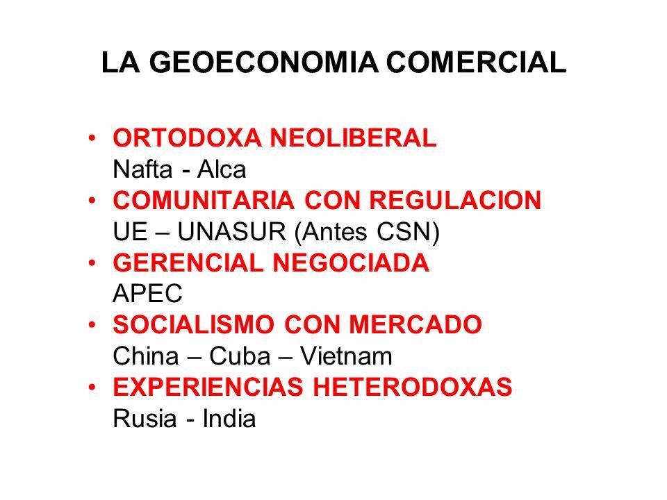 LA GEOECONOMIA COMERCIAL ORTODOXA NEOLIBERAL Nafta - Alca COMUNITARIA CON REGULACION UE – UNASUR (Antes CSN) GERENCIAL NEGOCIADA APEC SOCIALISMO CON MERCADO China – Cuba – Vietnam EXPERIENCIAS HETERODOXAS Rusia - India