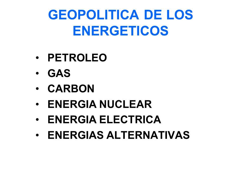 GEOPOLITICA DE LOS ENERGETICOS PETROLEO GAS CARBON ENERGIA NUCLEAR ENERGIA ELECTRICA ENERGIAS ALTERNATIVAS