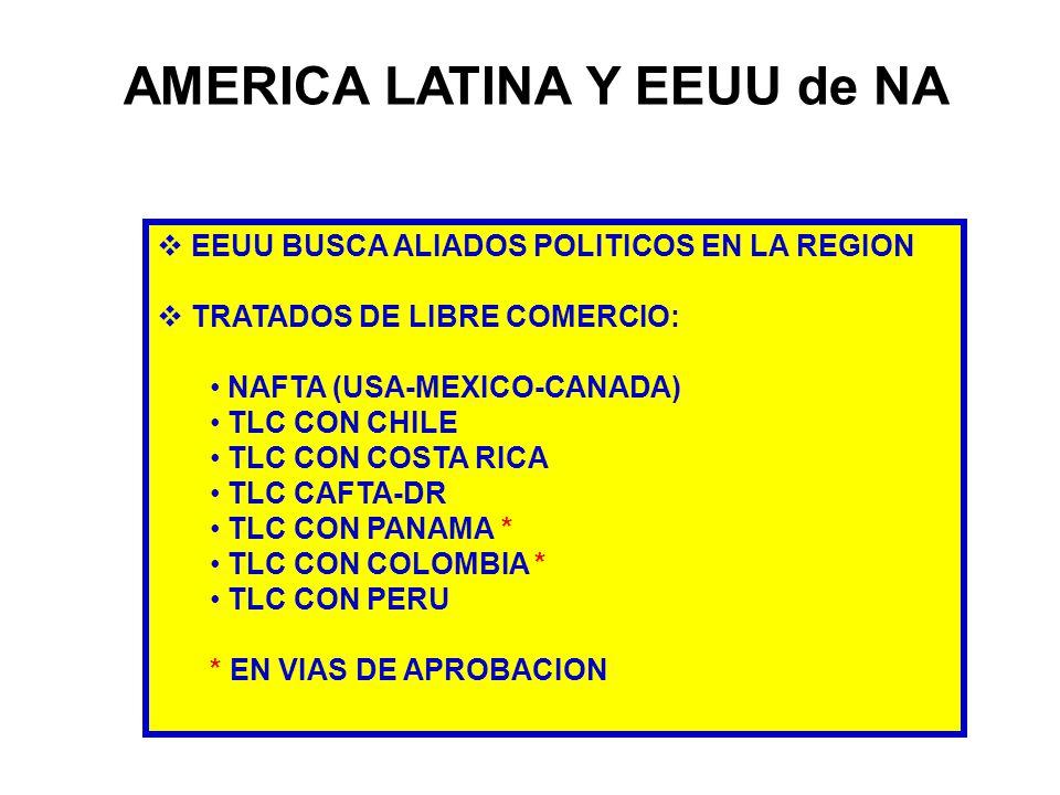 AMERICA LATINA Y EEUU de NA EEUU BUSCA ALIADOS POLITICOS EN LA REGION TRATADOS DE LIBRE COMERCIO: NAFTA (USA-MEXICO-CANADA) TLC CON CHILE TLC CON COSTA RICA TLC CAFTA-DR TLC CON PANAMA * TLC CON COLOMBIA * TLC CON PERU * EN VIAS DE APROBACION