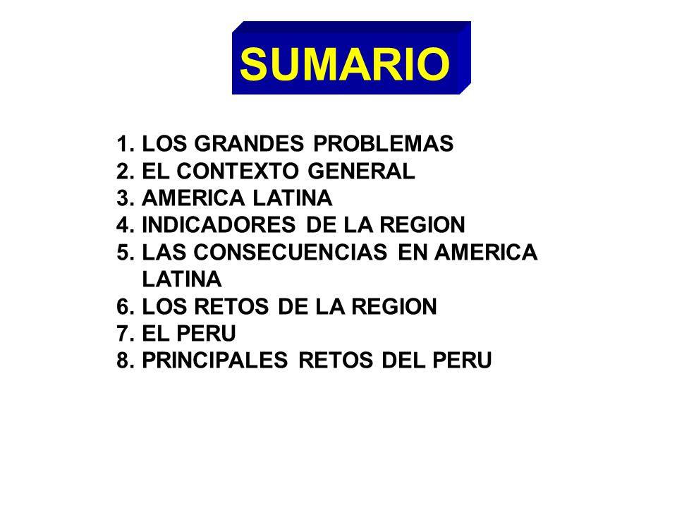 SUMARIO 1.LOS GRANDES PROBLEMAS 2.EL CONTEXTO GENERAL 3.AMERICA LATINA 4.INDICADORES DE LA REGION 5.LAS CONSECUENCIAS EN AMERICA LATINA 6.LOS RETOS DE LA REGION 7.EL PERU 8.PRINCIPALES RETOS DEL PERU