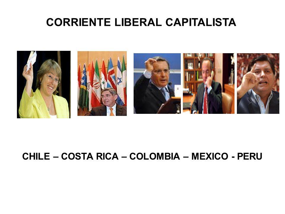 CORRIENTE LIBERAL CAPITALISTA CHILE – COSTA RICA – COLOMBIA – MEXICO - PERU