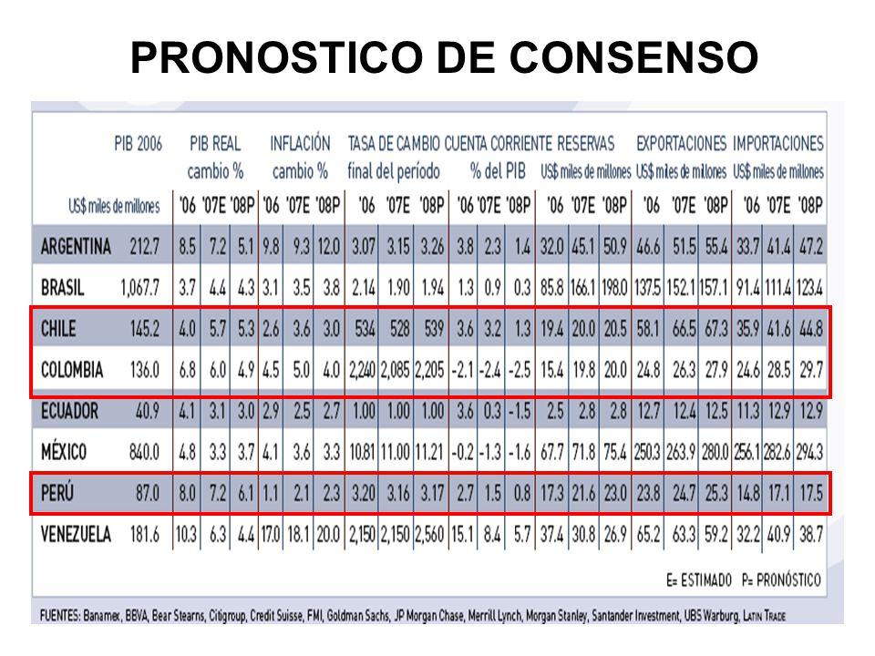 PRONOSTICO DE CONSENSO